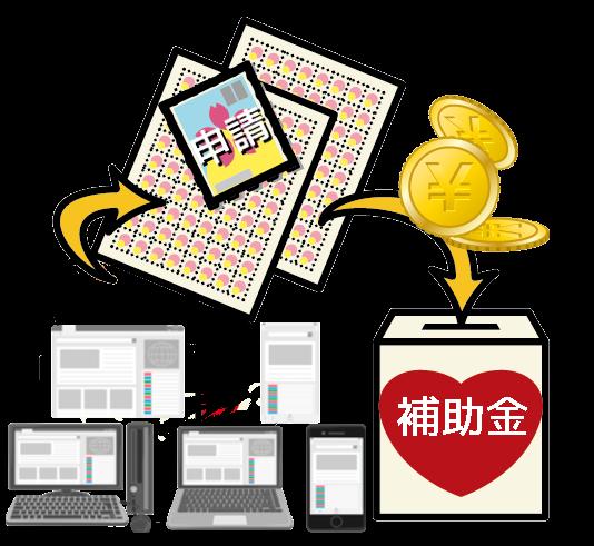 パソコン・HP作成補助金